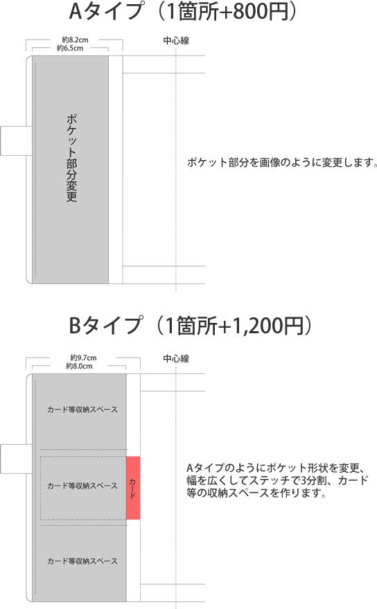 ジブン手帳mini・ジブン手帳Biz miniオプション